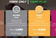 Safaricom Home fibre: Packages and Cost 2019