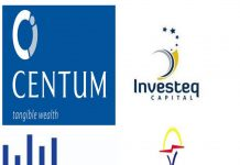 Top Investment Companies in Kenya 2019