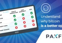 Paxful mobile wallet app to ease bitcoin transactions