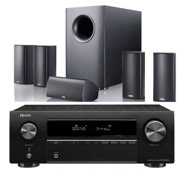 A Soundbar or a Home Theatre System. Which way to go